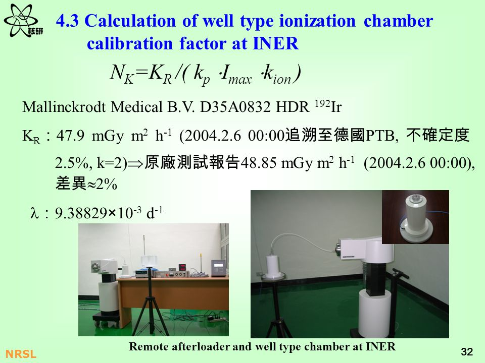 32 NRSL 4.3 Calculation of well type ionization chamber calibration factor at INER N K =K R /( k p I max k ion ) Mallinckrodt Medical B.V. D35A0832 HD