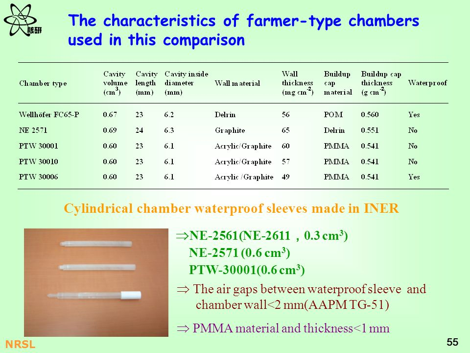 55 NRSL The characteristics of farmer-type chambers used in this comparison The air gaps between waterproof sleeve and chamber wall<2 mm(AAPM TG-51) P