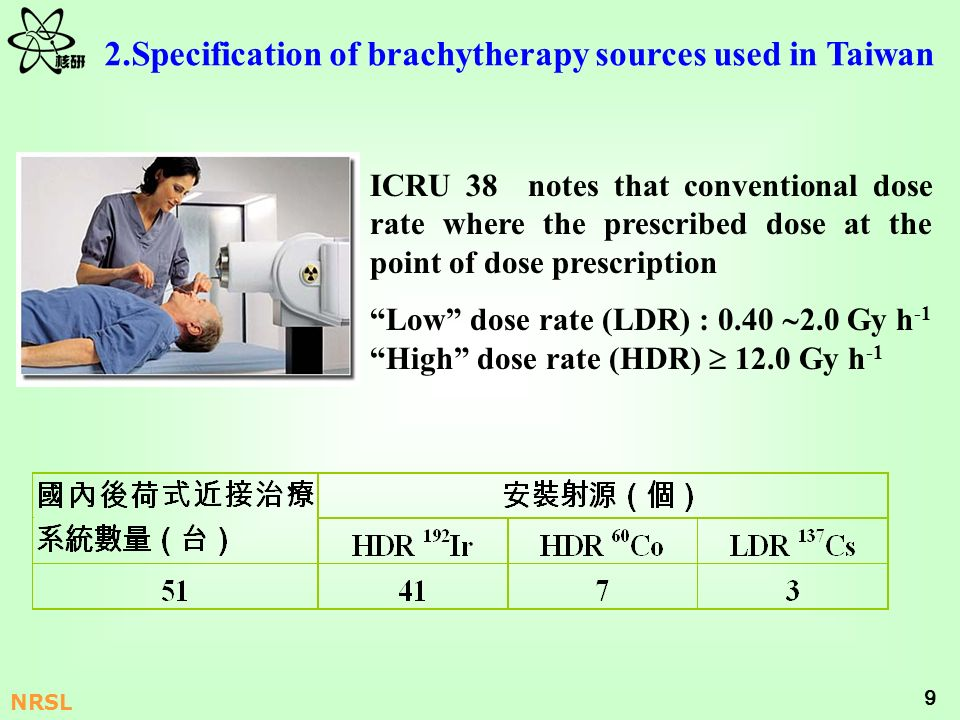9 NRSL 2.Specification of brachytherapy sources used in Taiwan ICRU 38 notes that conventional dose rate where the prescribed dose at the point of dos