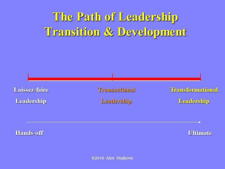 ©2010 Alex Stajkovic The Path of Leadership Transition & Development Laissez-faireLeadershipTransactionalLeadershipTransformationalLeadership Hands-of