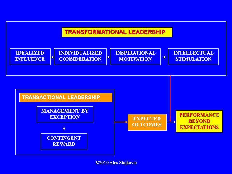 ©2010 Alex Stajkovic TRANSFORMATIONAL LEADERSHIP IDEALIZED INFLUENCE + INDIVIDUALIZED CONSIDERATION + INSPIRATIONAL MOTIVATION + INTELLECTUAL STIMULAT
