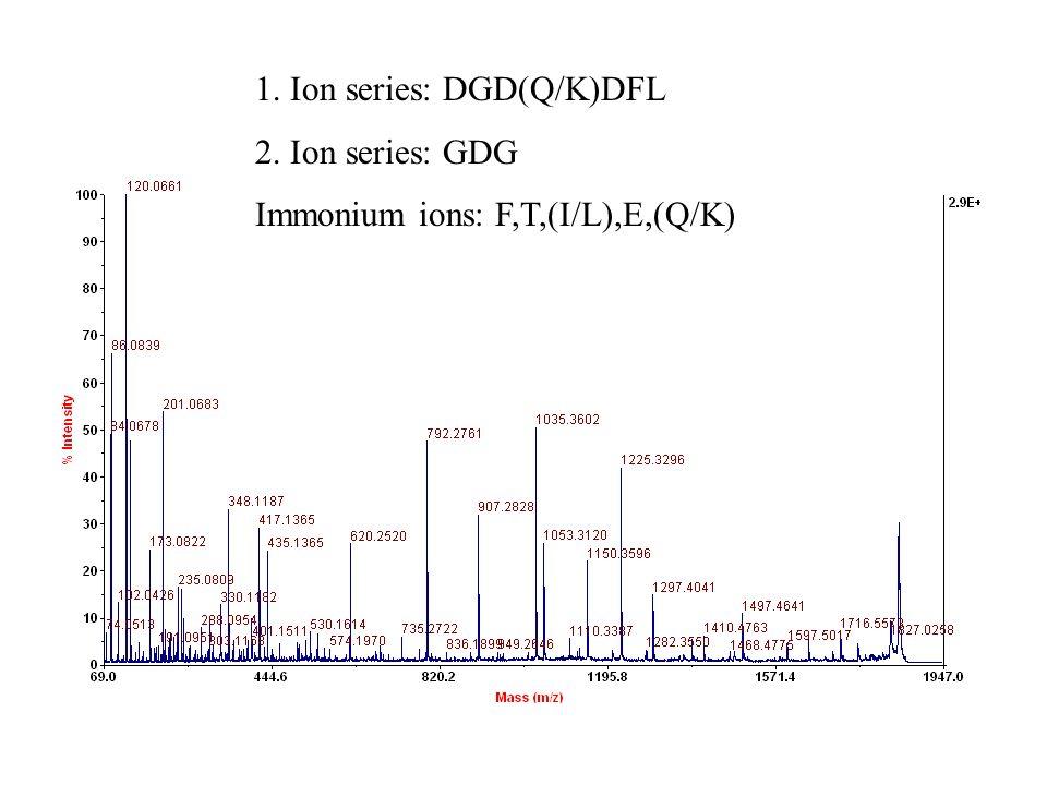 1. Ion series: DGD(Q/K)DFL 2. Ion series: GDG Immonium ions: F,T,(I/L),E,(Q/K)