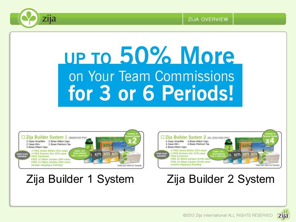 Zija Builder 1 SystemZija Builder 2 System