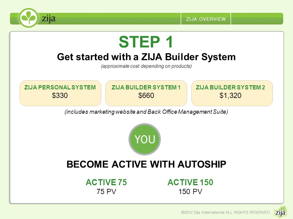 STEP 1 Get started with a ZIJA Builder System (includes marketing website and Back Office Management Suite) ACTIVE 75 75 PV ACTIVE 150 150 PV BECOME A