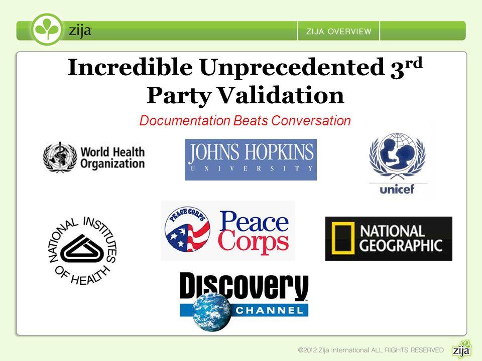 Incredible Unprecedented 3 rd Party Validation Documentation Beats Conversation