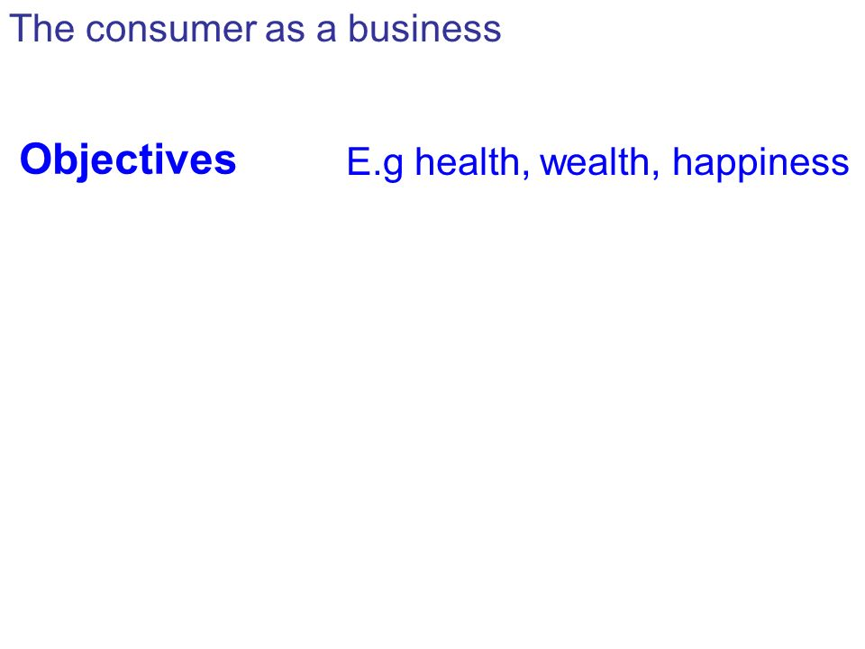 Objectives E.g health, wealth, happiness The consumer as a business