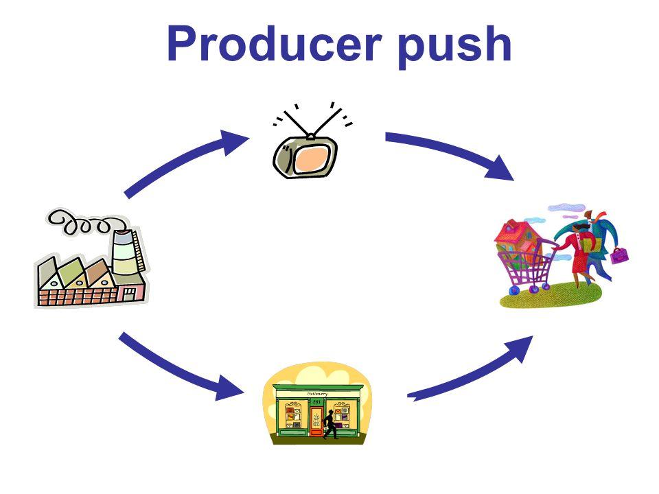 Producer push