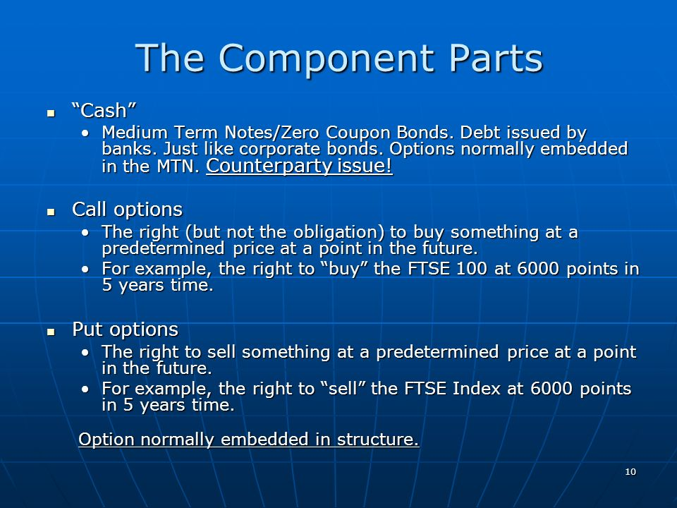 10 The Component Parts Cash Cash Medium Term Notes/Zero Coupon Bonds. Debt issued by banks. Just like corporate bonds. Options normally embedded in th