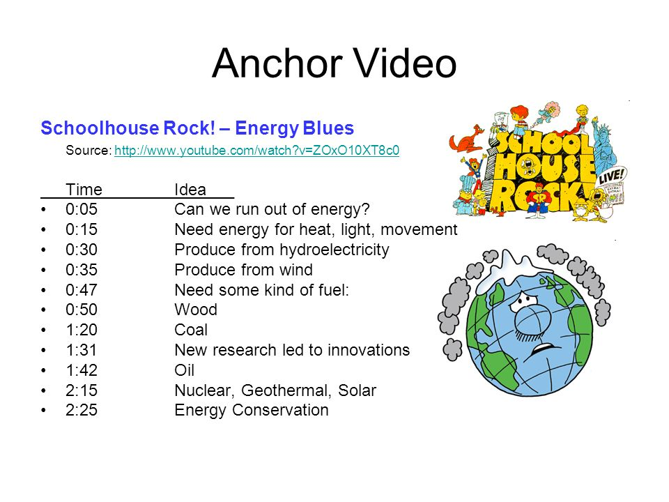 Anchor Video Schoolhouse Rock! – Energy Blues Source: http://www.youtube.com/watch?v=ZOxO10XT8c0http://www.youtube.com/watch?v=ZOxO10XT8c0 Time Idea _