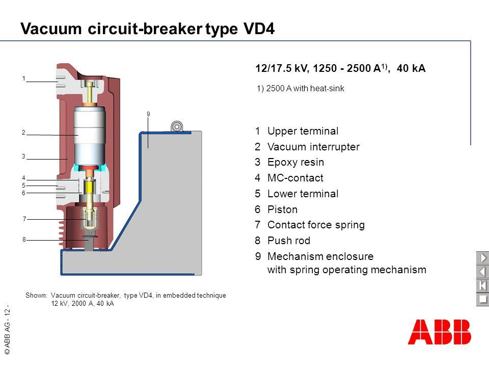 Vacuum circuit-breaker type VD4 © ABB AG - 12 - 1Upper terminal 2Vacuum interrupter 3Epoxy resin 4MC-contact 5Lower terminal 6Piston 7Contact force sp