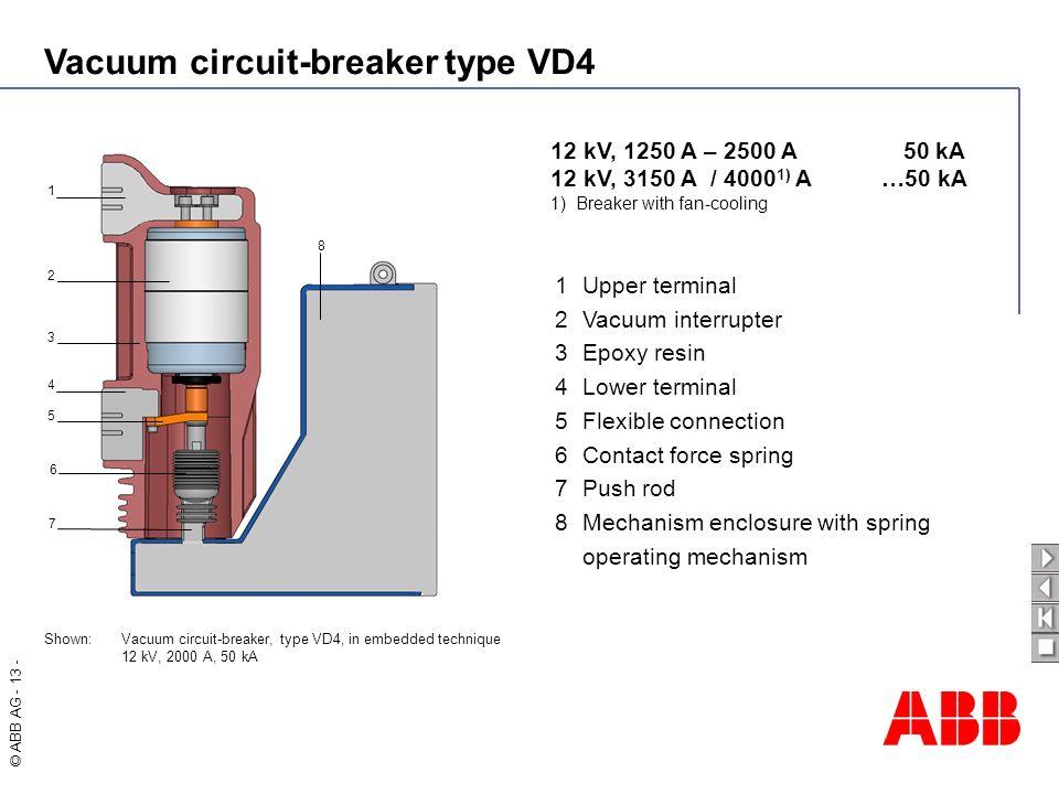 Vacuum circuit-breaker type VD4 © ABB AG - 13 - Shown: Vacuum circuit-breaker, type VD4, in embedded technique 12 kV, 2000 A, 50 kA 1Upper terminal 2V