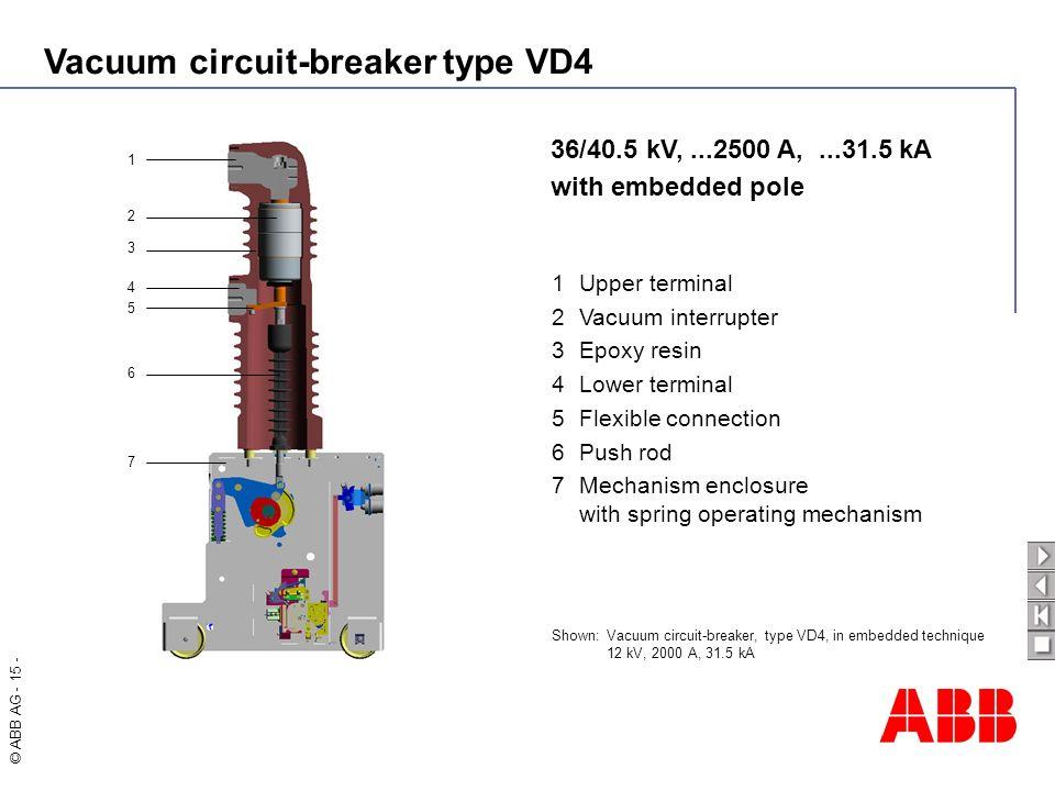 Vacuum circuit-breaker type VD4 © ABB AG - 15 - 1Upper terminal 2Vacuum interrupter 3Epoxy resin 4Lower terminal 5Flexible connection 6Push rod 7Mecha