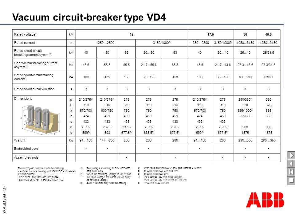 Vacuum circuit-breaker type VD4 © ABB AG - 4 - 12 kV, 1250-2500 A, 40 kA 17.5 kV, 1250-2500 A, 40 kA pHabcde mmmmmmmmmmmmmm 210310570424433237.5 599 1,)2) 275310700424433237.5 599 1),2) 12 kV, 1250-2500 A, 50 kA pHabcde mmmmmmmmmmmmmm 210310600 4) 459 4) 433237.5 608 275310750 4) 459 4) 433237.5 608 12 kV, 3150 A / 4000 A,...50 kA 12 kV, 1250-4000 A, 63 kA 17.5 kV, 3150 A / 4000 A 1),...40 kA pHabcde mmmmmmmmmmmmmm 275310750459 4) 433237.5 677.5 3) 36 kV, 1250-3150 A, 25-40 kA 40.5 kV, 1250-3150 A, 25/31.5 kA pHabde mmmmmmmmmm mm 280 5) 328895 5) 686 5) 900 1575 360 6) 3281000 6) 555 6) 900 1575 Shown: 12 kV, 2500 A, 40 kA 2) Pole with heat-sink 616 mm 3) Pole with heat-sink 4) Max.