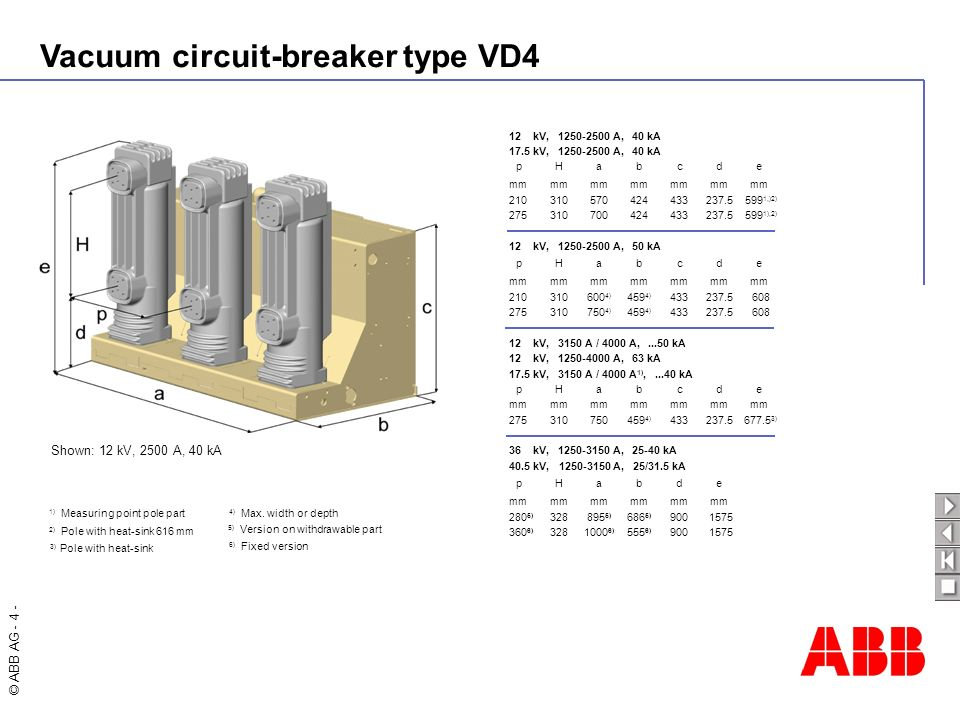 Vacuum circuit-breaker type VD4 © ABB AG - 15 - 1Upper terminal 2Vacuum interrupter 3Epoxy resin 4Lower terminal 5Flexible connection 6Push rod 7Mechanism enclosure with spring operating mechanism 36/40.5 kV,...2500 A,...31.5 kA with embedded pole Shown: Vacuum circuit-breaker, type VD4, in embedded technique 12 kV, 2000 A, 31.5 kA 1 2 3 4 5 6 7