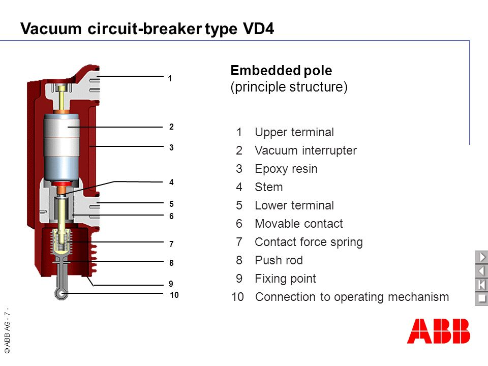 Vacuum circuit-breaker type VD4 © ABB AG - 7 - 1 Upper terminal 2 Vacuum interrupter 3 Epoxy resin 4 Stem 5 Lower terminal 6 Movable contact 7 Contact