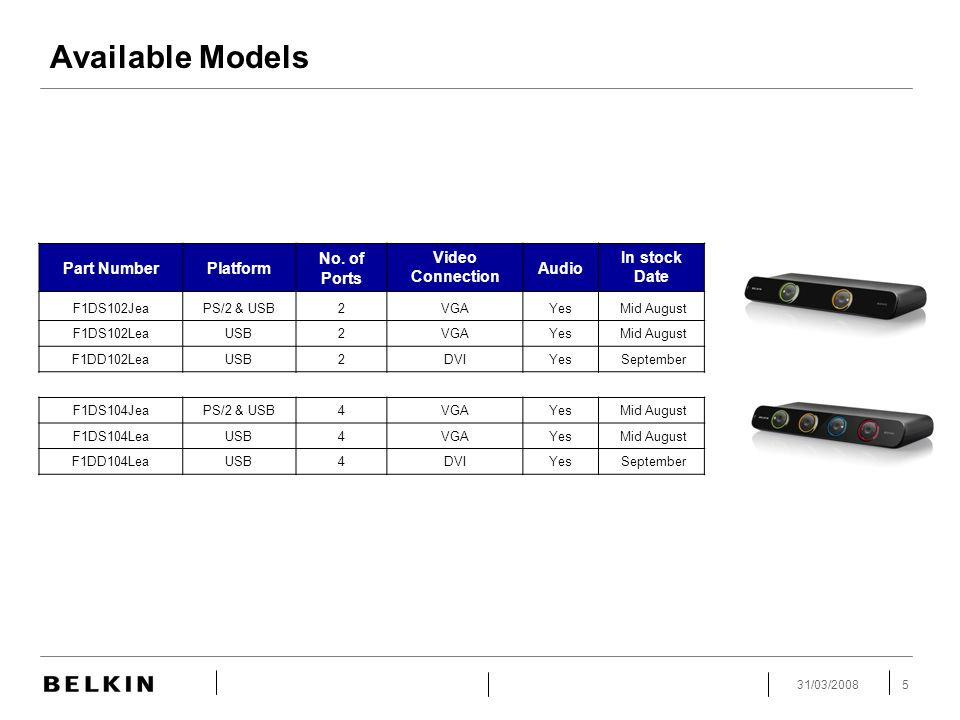 31/03/20085 Available Models Part NumberPlatform No.