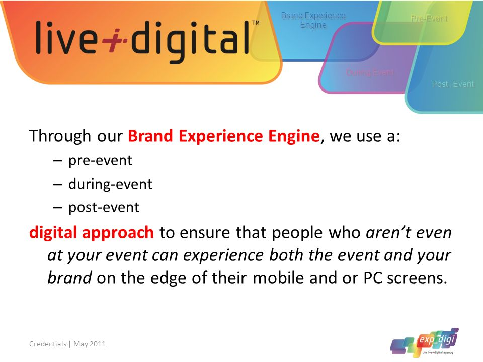 Through our Brand Experience Engine, we use a: – pre-event – during-event – post-event digital approach to ensure that people who arent even at your e