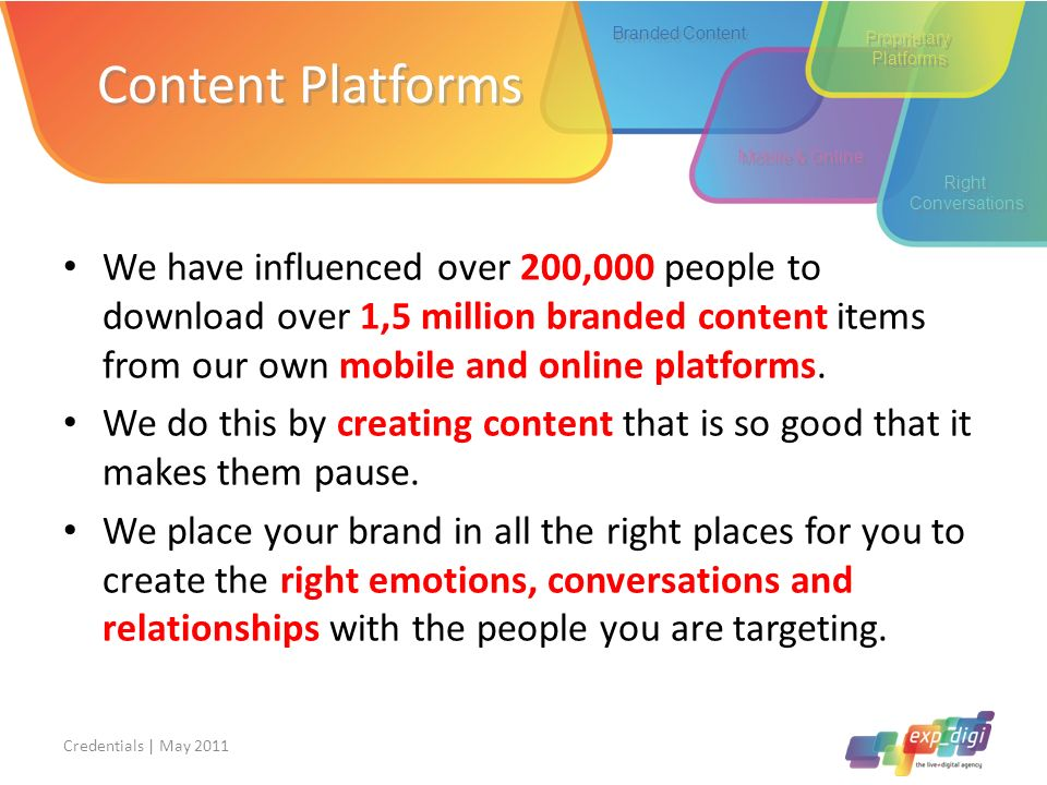 Content Platforms We have influenced over 200,000 people to download over 1,5 million branded content items from our own mobile and online platforms.