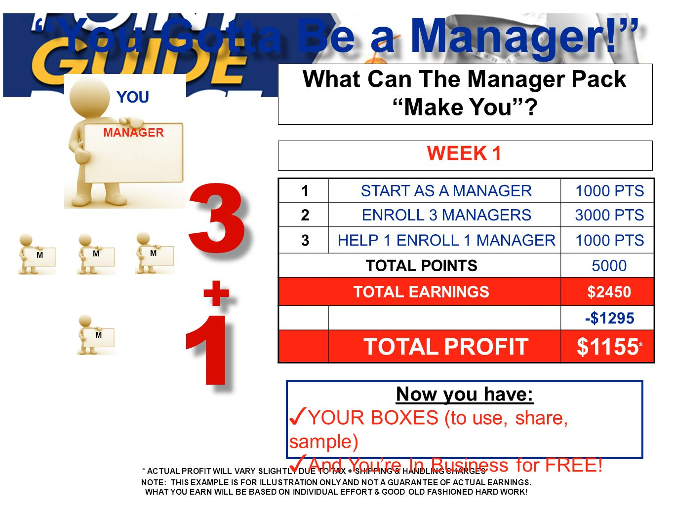 PROFIT SHEET You Gotta Be a Manager.