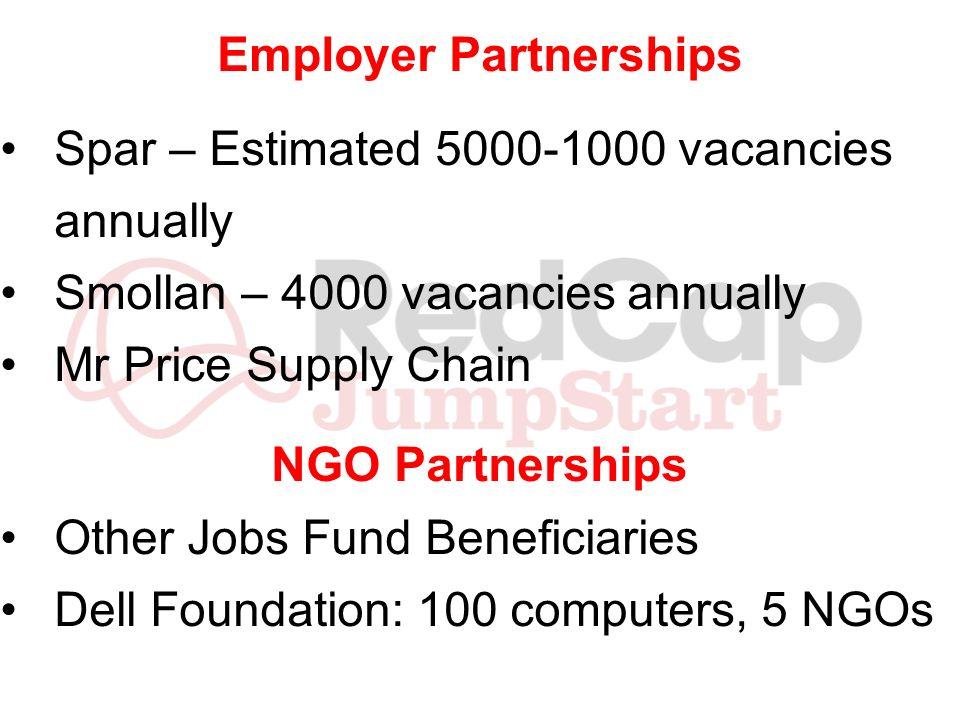 Employer Partnerships Spar – Estimated 5000-1000 vacancies annually Smollan – 4000 vacancies annually Mr Price Supply Chain NGO Partnerships Other Job