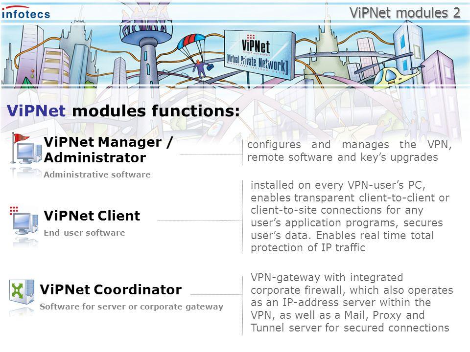 ViPNet Client End-user software ViPNet modules functions: ViPNet Coordinator Software for server or corporate gateway ViPNet Manager / Administrator A