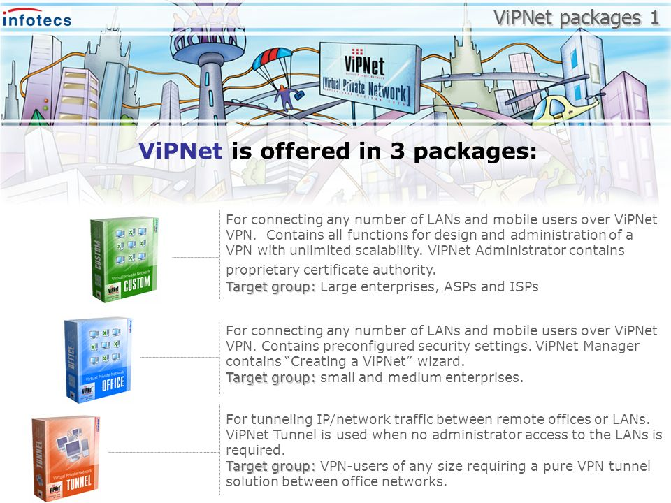 ViPNet is offered in 3 packages: For connecting any number of LANs and mobile users over ViPNet VPN. Contains all functions for design and administrat