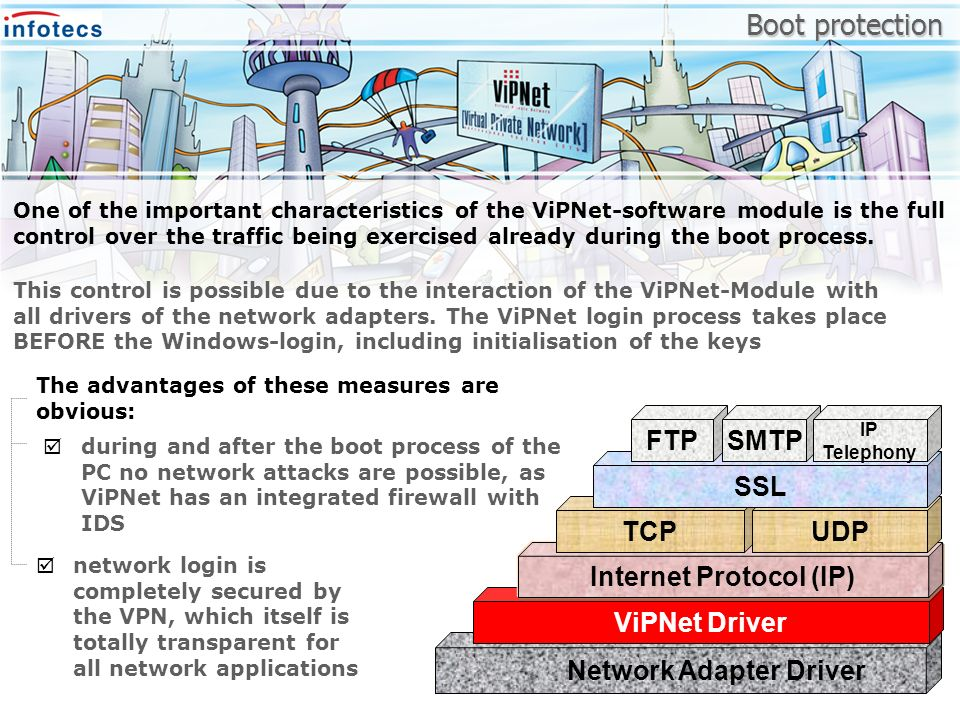 The advantages of these measures are obvious: during and after the boot process of the PC no network attacks are possible, as ViPNet has an integrated