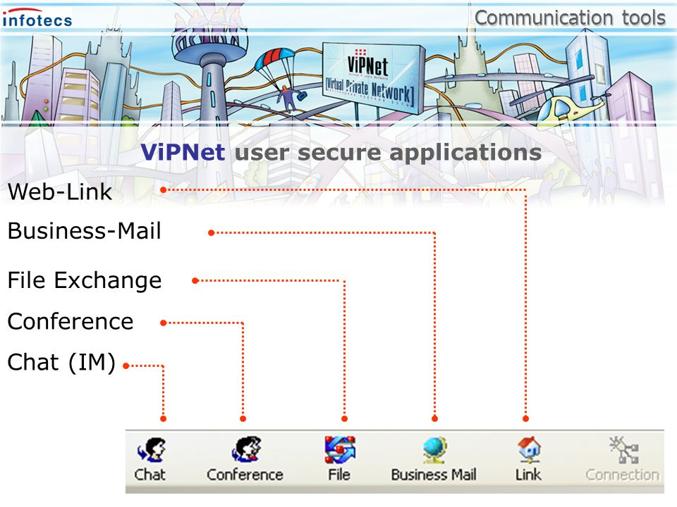 Web-Link Business-Mail File Exchange Conference Chat (IM) Communication tools ViPNet user secure applications