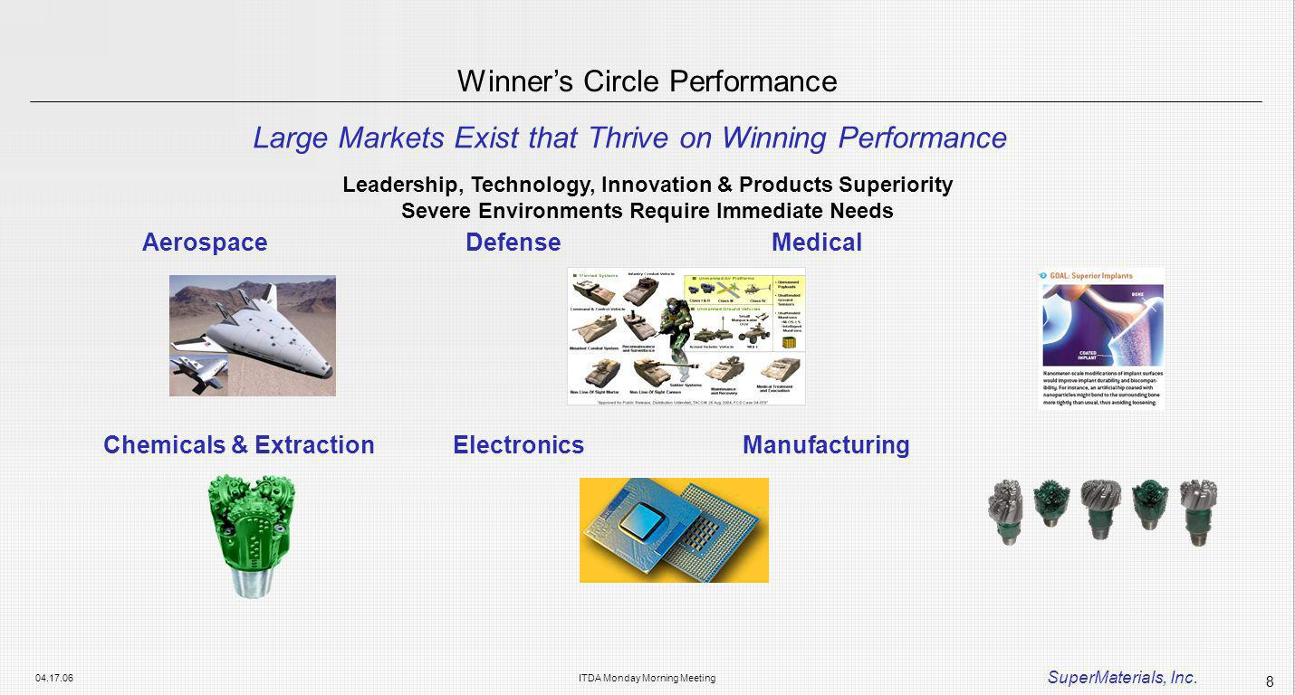 Winners Circle Performance SuperMaterials, Inc.