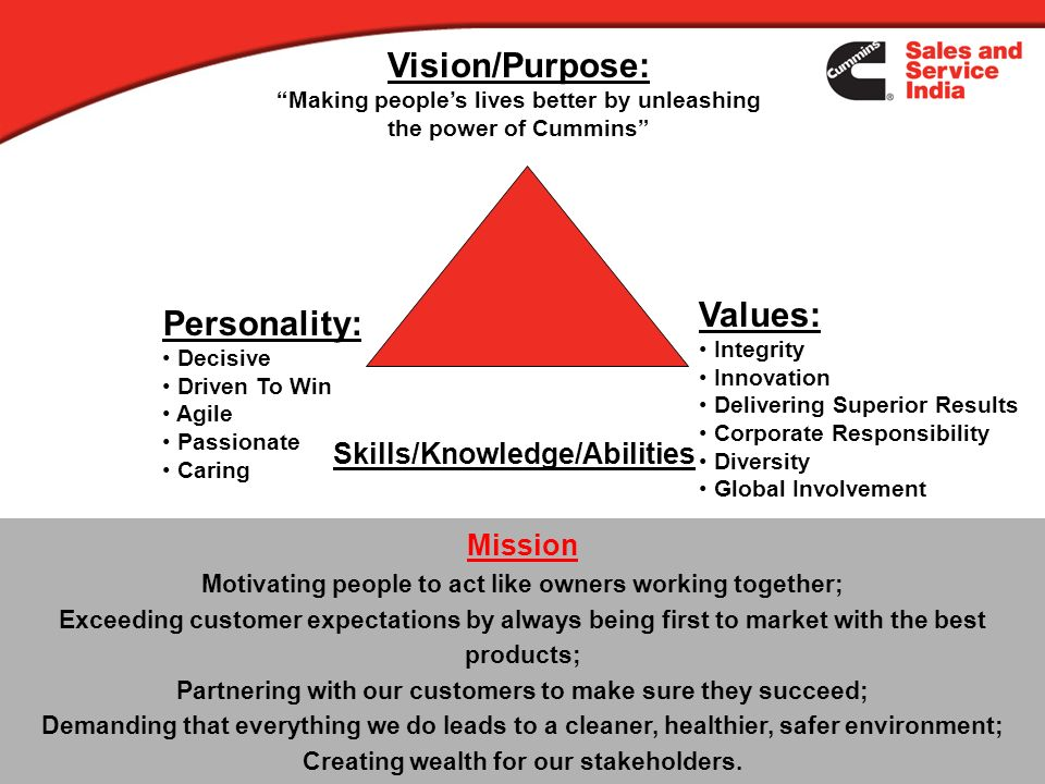 5 Vision/Purpose: Making peoples lives better by unleashing the power of Cummins Personality: Decisive Driven To Win Agile Passionate Caring Values: I