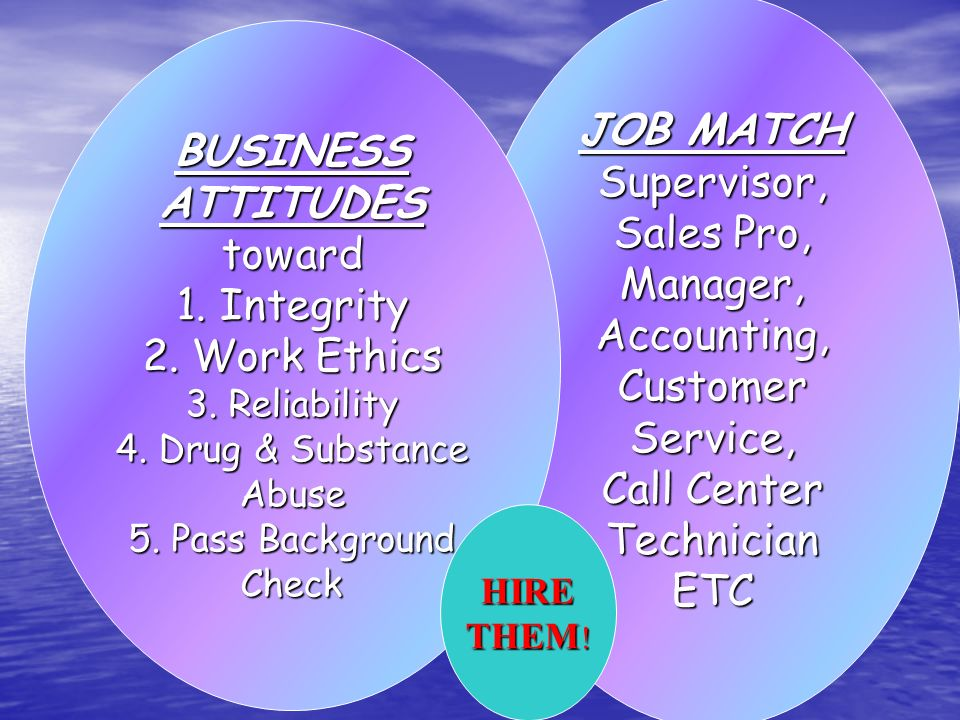 JOB MATCH Supervisor, Sales Pro, Manager,Accounting, Customer Service, Call Center TechnicianETC BUSINESS ATTITUDES toward 1. Integrity 2. Work Ethics