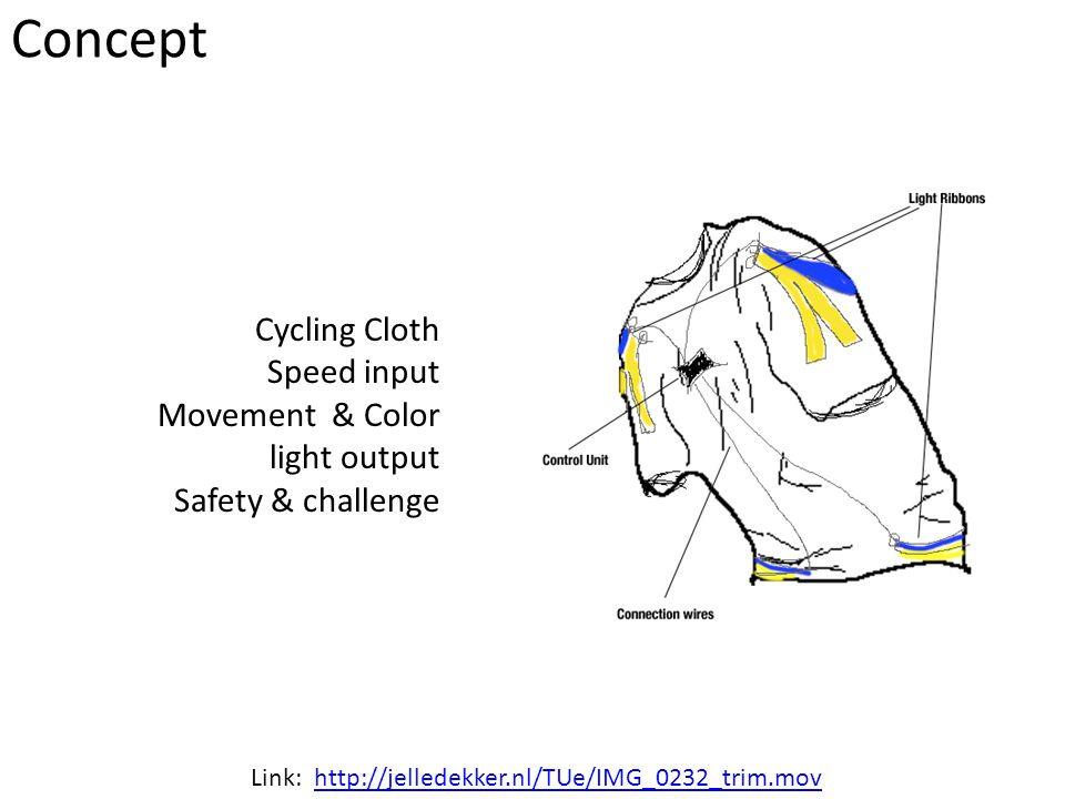 Cycling Cloth Speed input Movement & Color light output Safety & challenge Concept Link: http://jelledekker.nl/TUe/IMG_0232_trim.movhttp://jelledekker