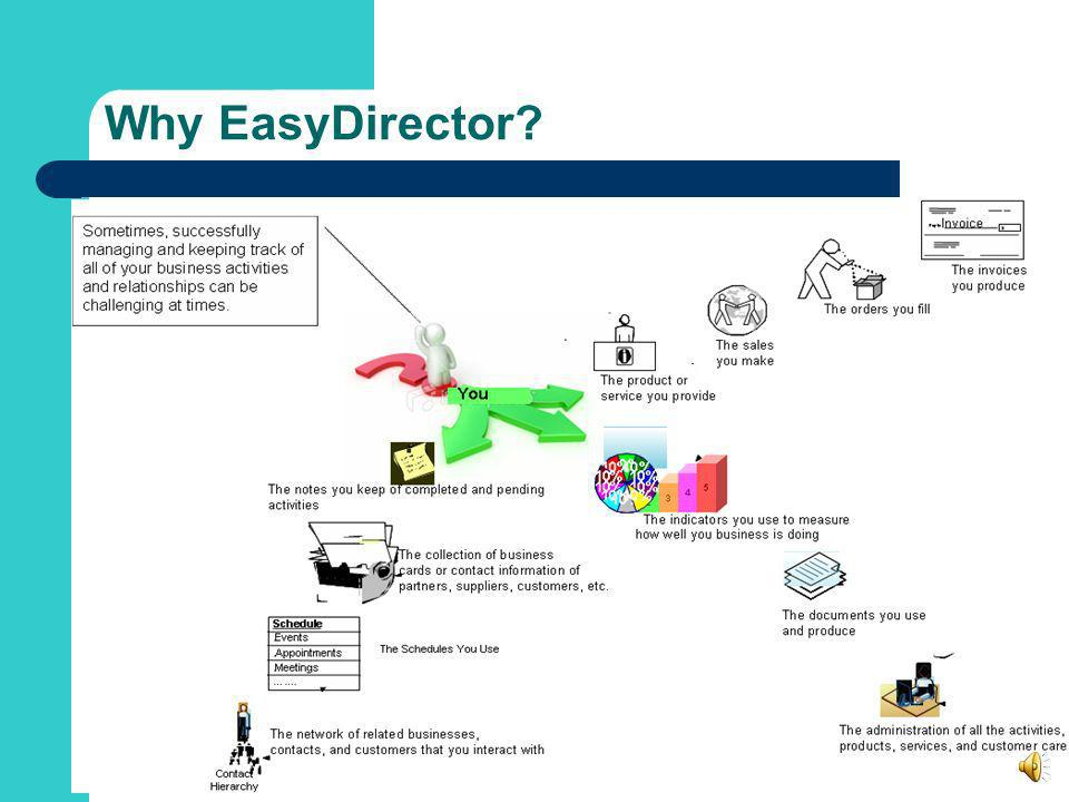 Why EasyDirector? Are you looking to increase profitability, and reduce operational costs? How do you keep track of your contacts and those who you do