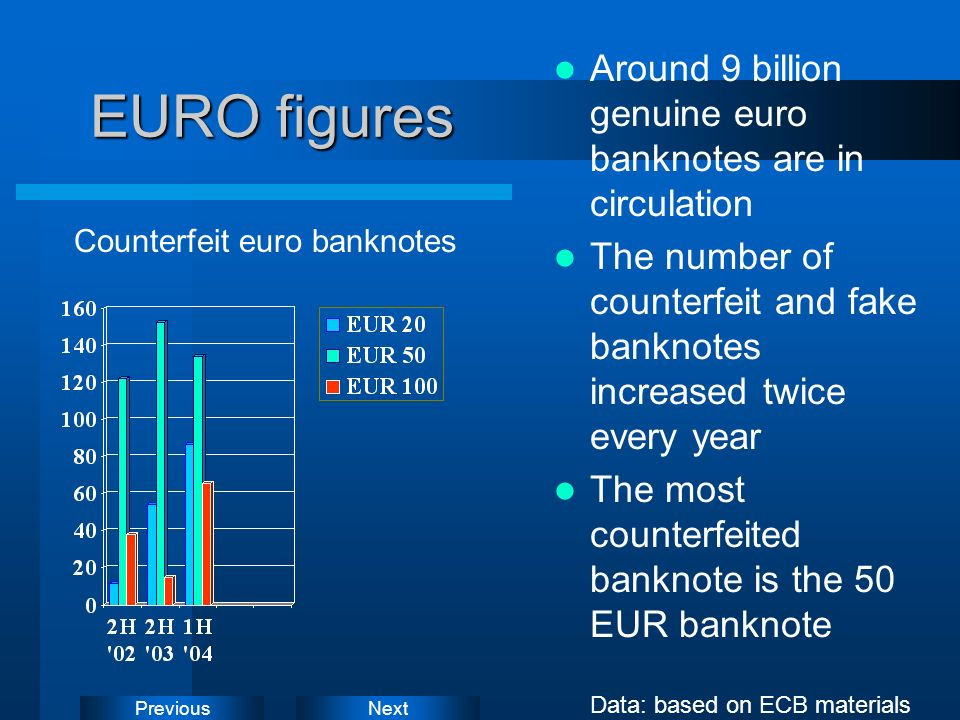 NextPrevious EURO figures EURO figures Around 9 billion genuine euro banknotes are in circulation The number of counterfeit and fake banknotes increas