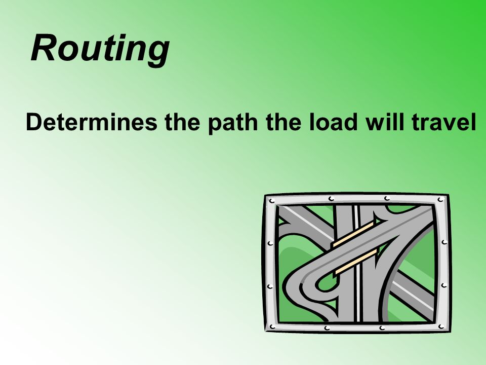 Routing Determines the path the load will travel