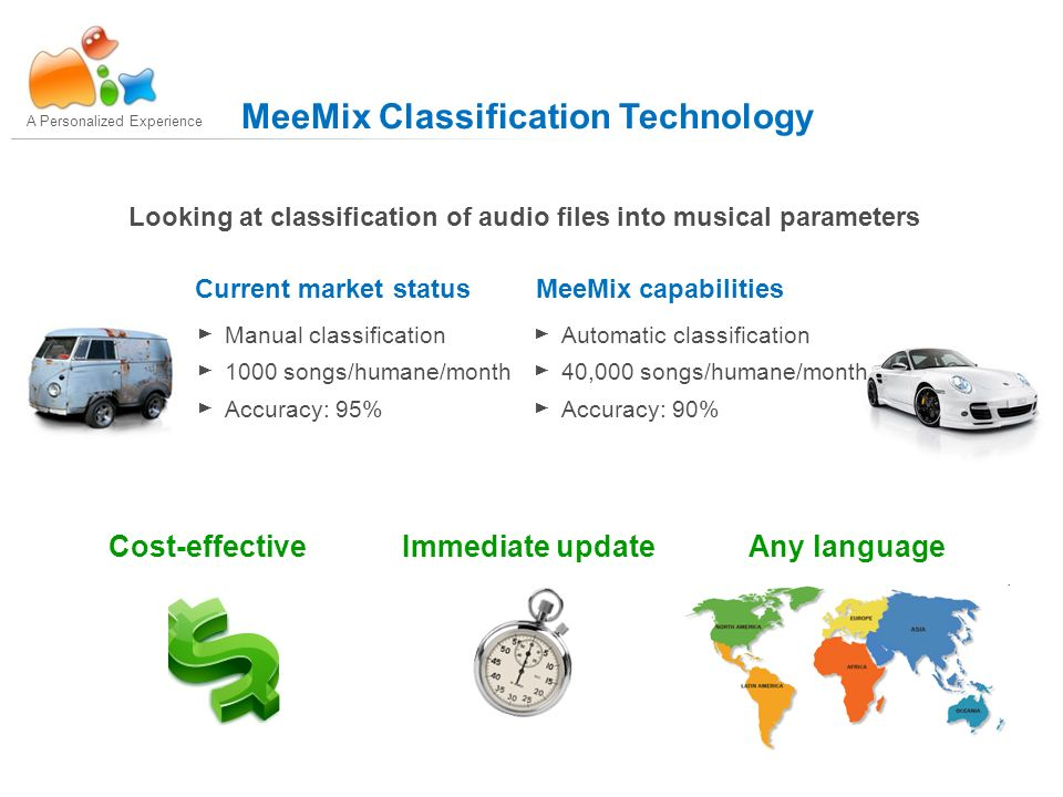 4 A Personalized Experience MeeMix Classification Technology Automatic classification 40,000 songs/humane/month Accuracy: 90% Manual classification 1000 songs/humane/month Accuracy: 95% Current market statusMeeMix capabilities Cost-effective Immediate update Any language Looking at classification of audio files into musical parameters