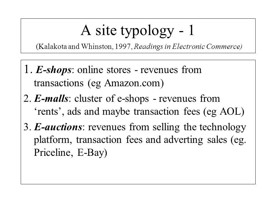 A site typology - 2 (cf Kalakota and Whinston) 4.