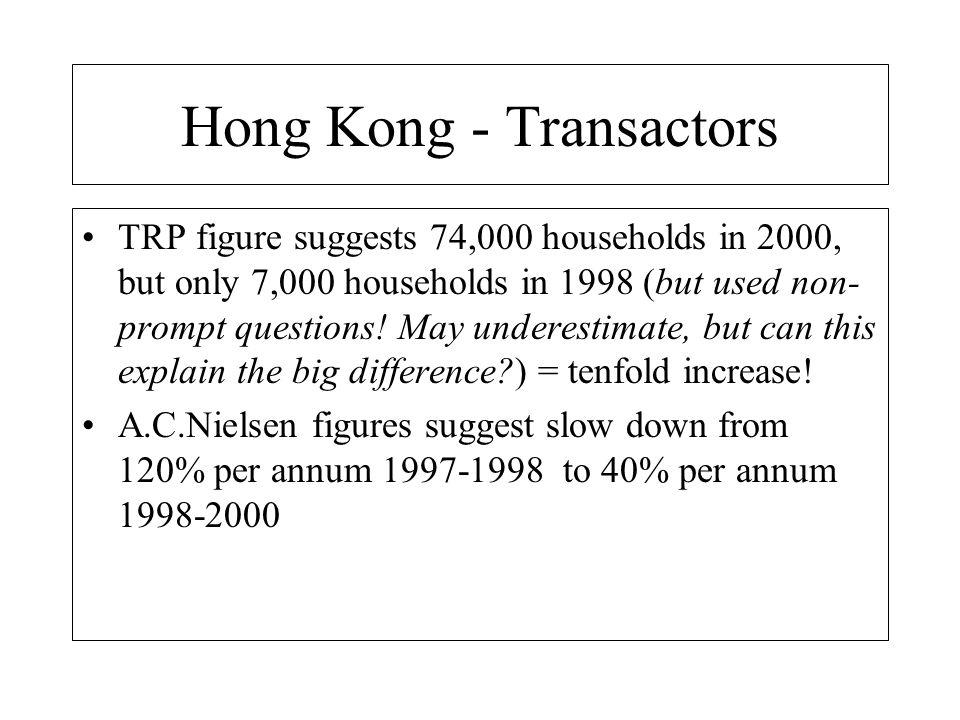 Hong Kong - Per family Using AC Nielsen data, TRP estimate ceiling of 2.3 family members use the Internet (NB.