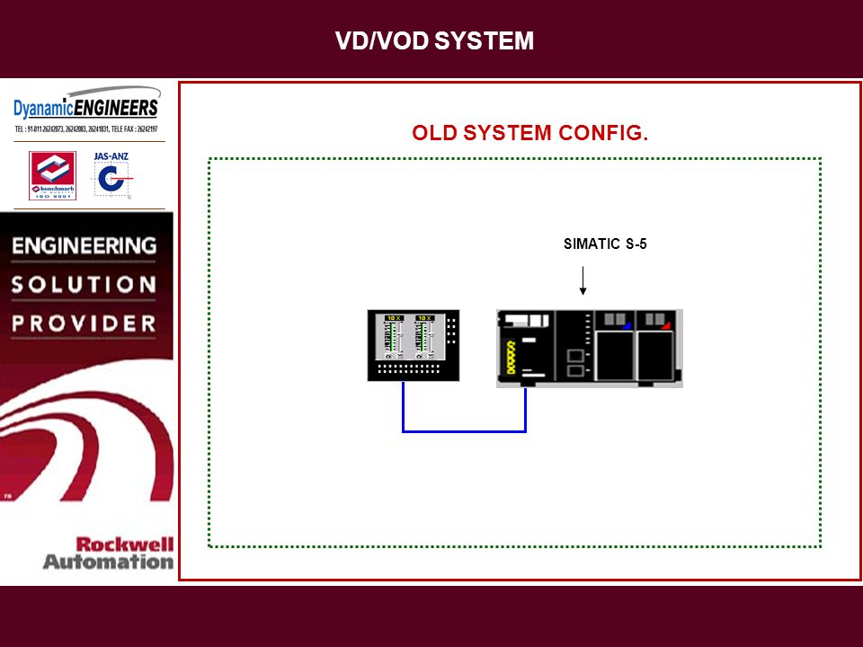 VD/VOD SYSTEM SIMATIC S-5 OLD SYSTEM CONFIG.