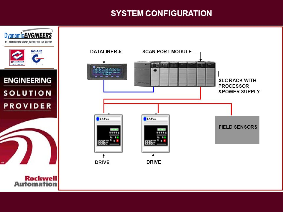 SCAN PORT MODULE SLC RACK WITH PROCESSOR &POWER SUPPLY DRIVE DATALINER-5 SYSTEM CONFIGURATION FIELD SENSORS DRIVE