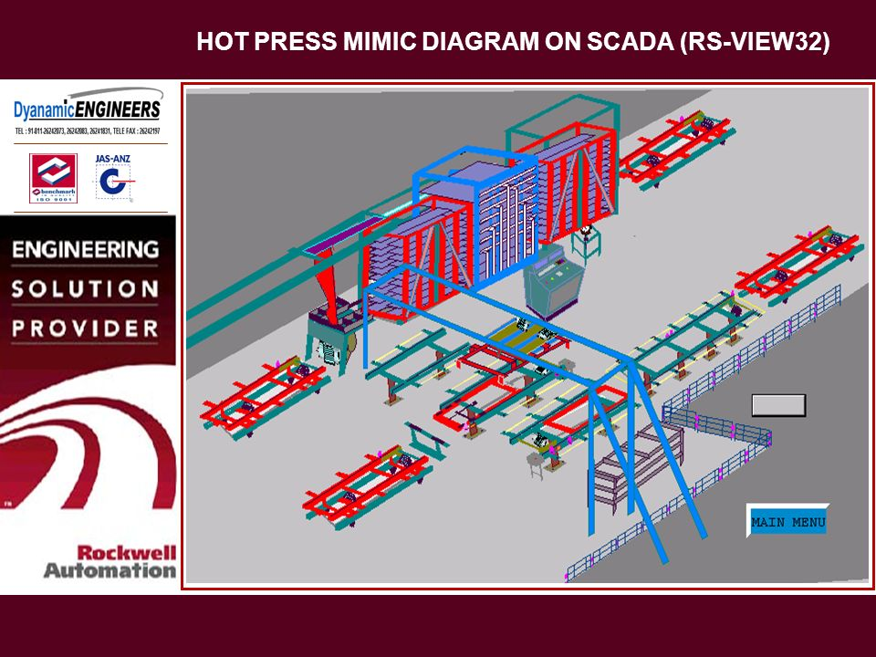 HOT PRESS MIMIC DIAGRAM ON SCADA (RS-VIEW32)