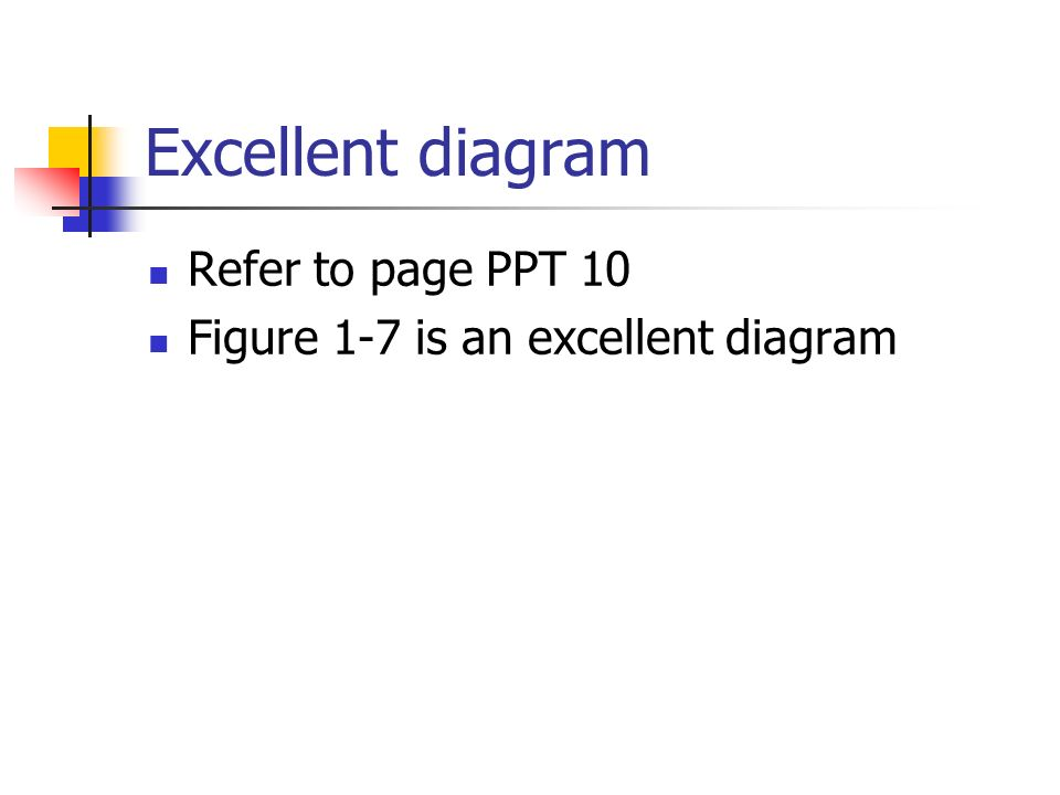 Excellent diagram Refer to page PPT 10 Figure 1-7 is an excellent diagram