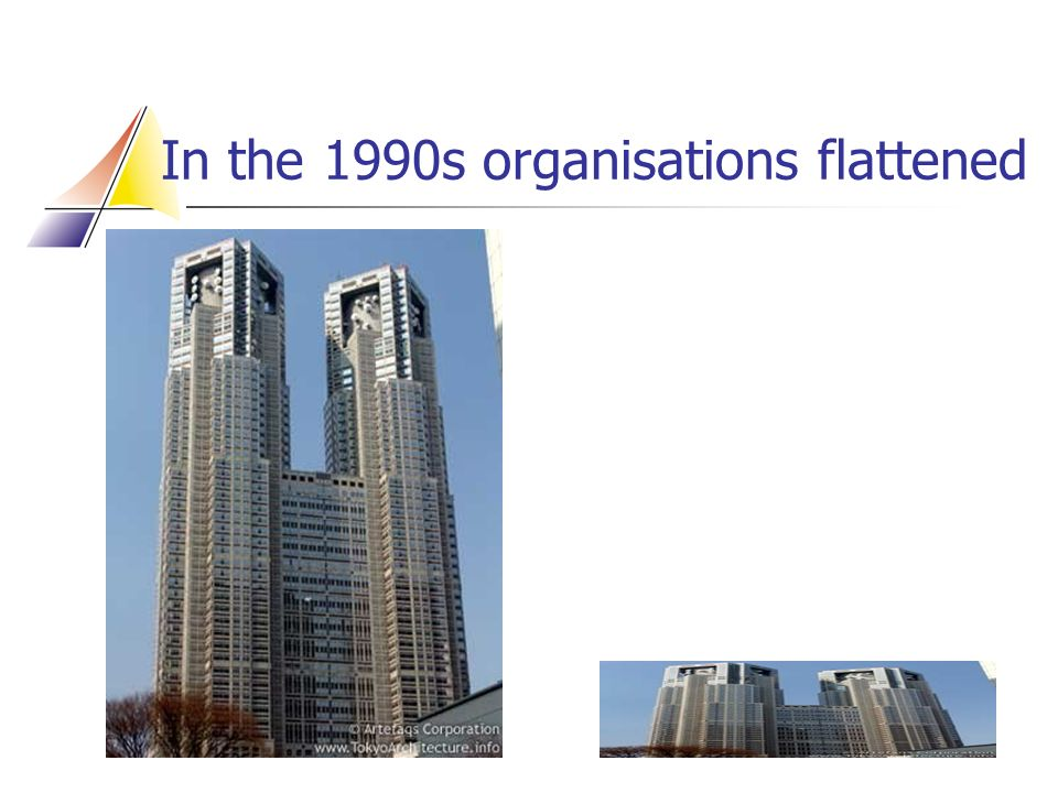 In the 1990s organisations flattened