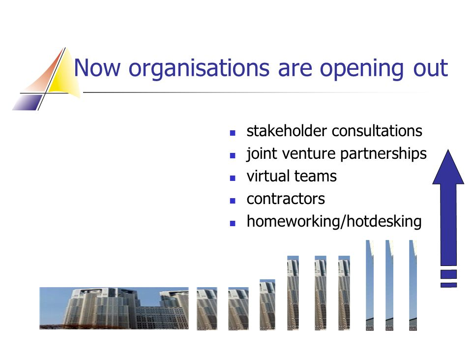 Now organisations are opening out stakeholder consultations joint venture partnerships virtual teams contractors homeworking/hotdesking
