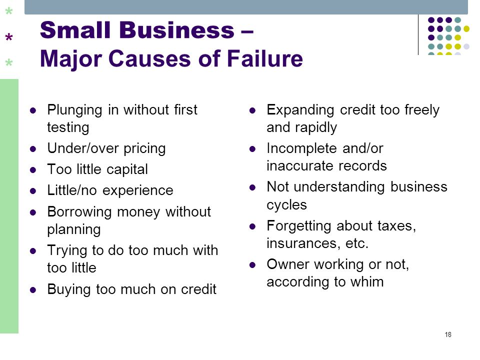 ****** 18 Small Business – Major Causes of Failure Plunging in without first testing Under/over pricing Too little capital Little/no experience Borrow