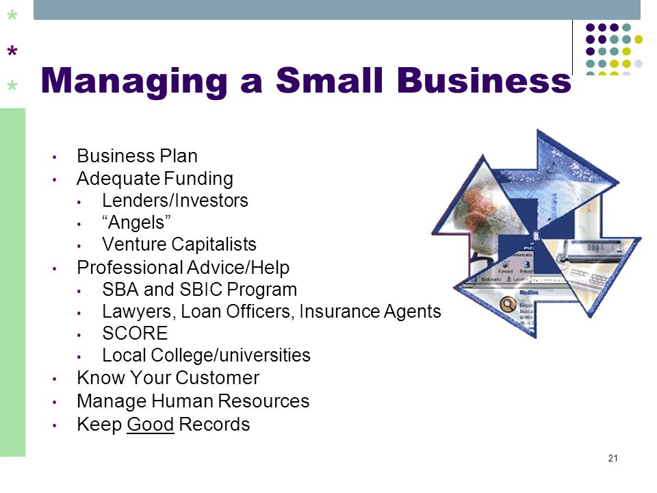 ****** 21 Managing a Small Business Business Plan Adequate Funding Lenders/Investors Angels Venture Capitalists Professional Advice/Help SBA and SBIC