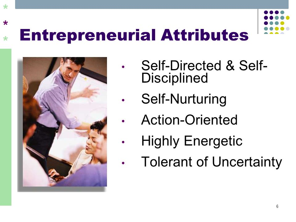 ****** 7 Entrepreneurship Entrepreneurial Teams Micropreneurs and Home-Based Businesses Web-Based Businesses Intrapreneurs
