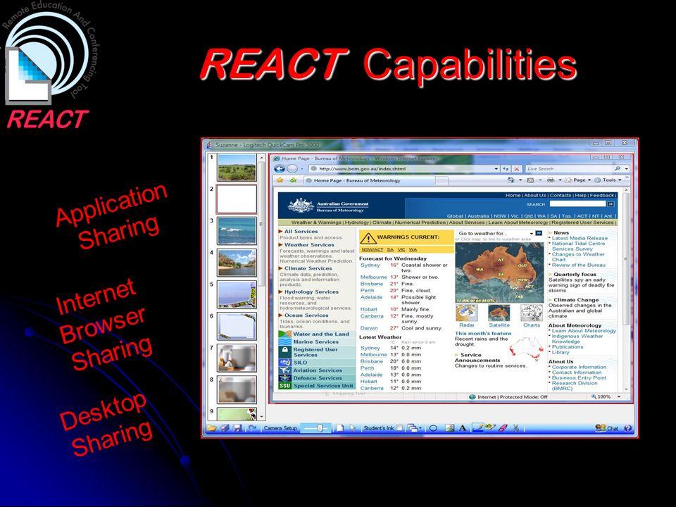 REACT Capabilities Application Sharing Desktop Sharing Internet Browser Sharing