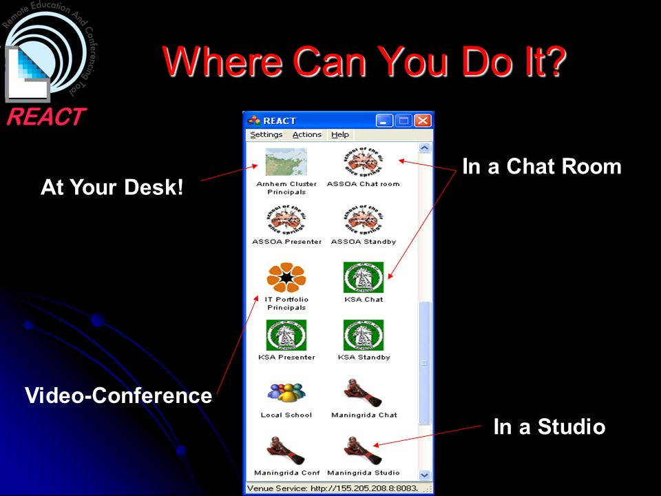 Where Can You Do It? At Your Desk! In a Studio In a Chat Room Video-Conference