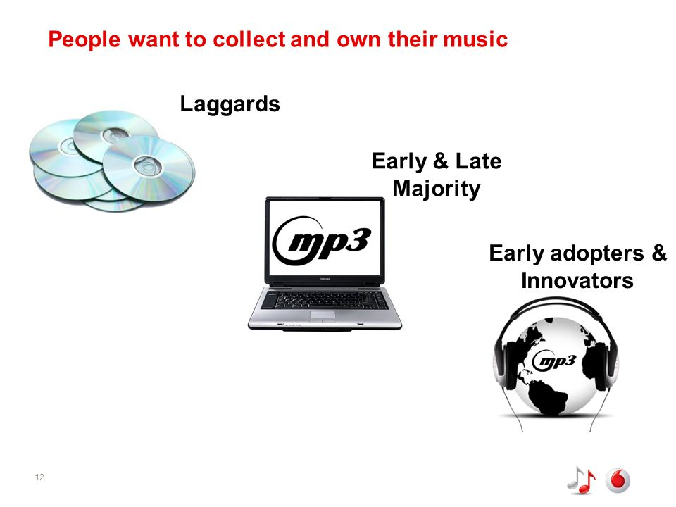 12 People want to collect and own their music Laggards Early & Late Majority Early adopters & Innovators